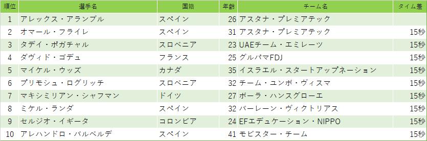 f:id:SuzuTamaki:20210412144539p:plain