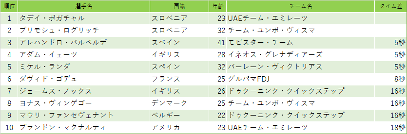 f:id:SuzuTamaki:20210412145525p:plain