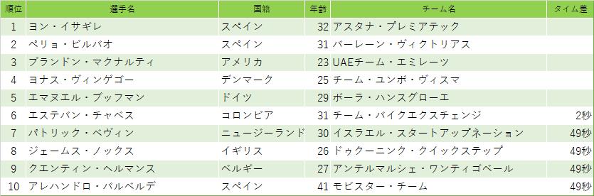 f:id:SuzuTamaki:20210412162149p:plain