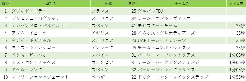 f:id:SuzuTamaki:20210413010250p:plain
