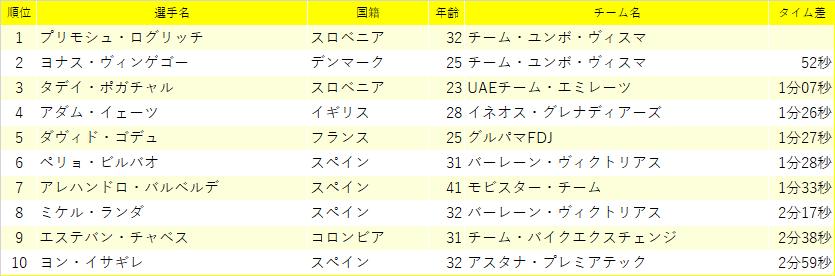 f:id:SuzuTamaki:20210413010428p:plain