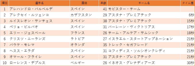 f:id:SuzuTamaki:20210418093743p:plain