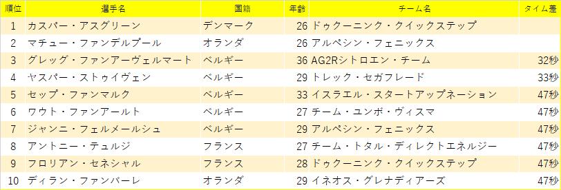 f:id:SuzuTamaki:20210418094306p:plain