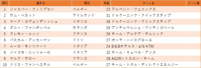 f:id:SuzuTamaki:20210418095049p:plain