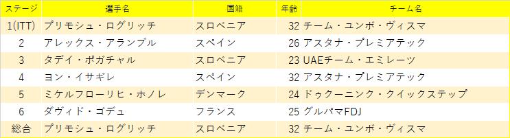 f:id:SuzuTamaki:20210418095350p:plain
