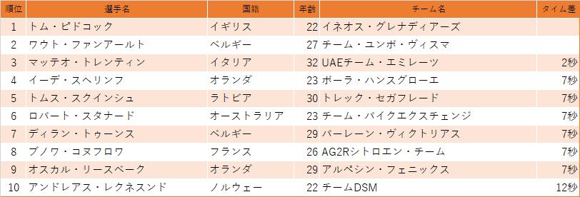 f:id:SuzuTamaki:20210418095618p:plain