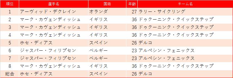 f:id:SuzuTamaki:20210418214208p:plain