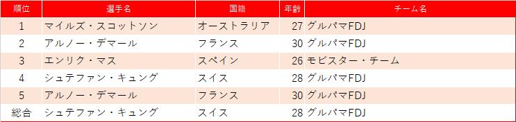 f:id:SuzuTamaki:20210423124702p:plain