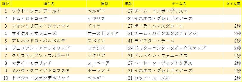 f:id:SuzuTamaki:20210424221534p:plain