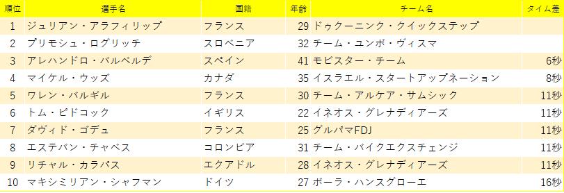 f:id:SuzuTamaki:20210424222453p:plain