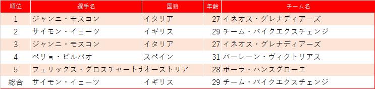 f:id:SuzuTamaki:20210424222618p:plain