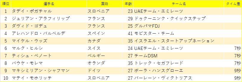 f:id:SuzuTamaki:20210503142600p:plain