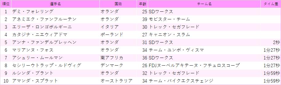 f:id:SuzuTamaki:20210503142610p:plain