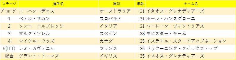 f:id:SuzuTamaki:20210503223932p:plain
