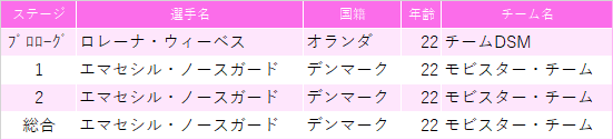 f:id:SuzuTamaki:20210503230324p:plain