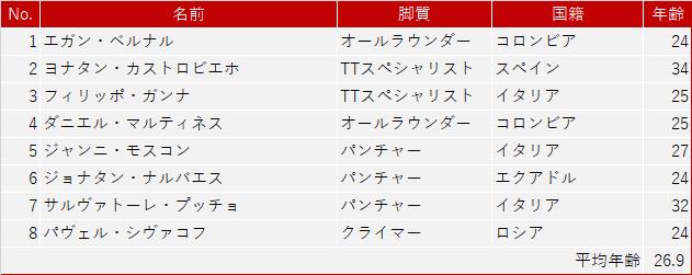 f:id:SuzuTamaki:20210508094633p:plain