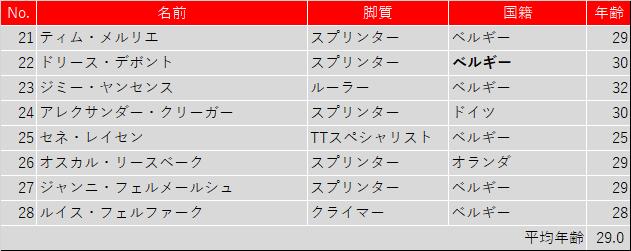 f:id:SuzuTamaki:20210508101312p:plain