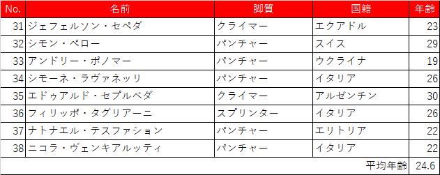 f:id:SuzuTamaki:20210508102735p:plain