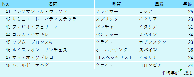 f:id:SuzuTamaki:20210508133256p:plain