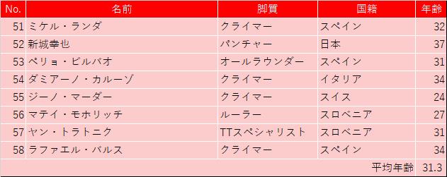 f:id:SuzuTamaki:20210508135658p:plain