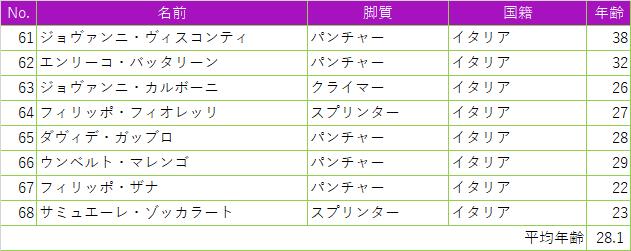 f:id:SuzuTamaki:20210508135940p:plain