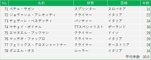 f:id:SuzuTamaki:20210508140234p:plain