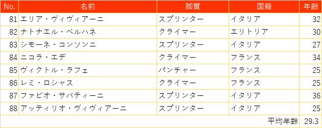 f:id:SuzuTamaki:20210508141124p:plain