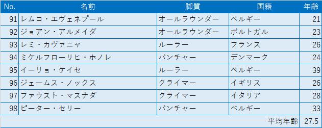 f:id:SuzuTamaki:20210508141429p:plain