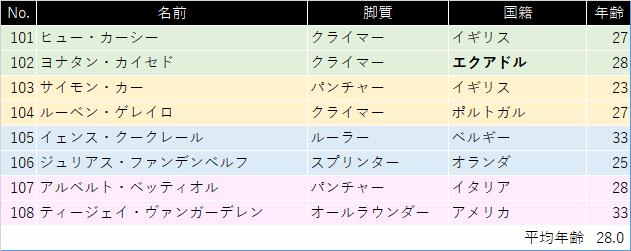 f:id:SuzuTamaki:20210508142353p:plain