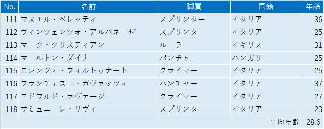 f:id:SuzuTamaki:20210508143405p:plain