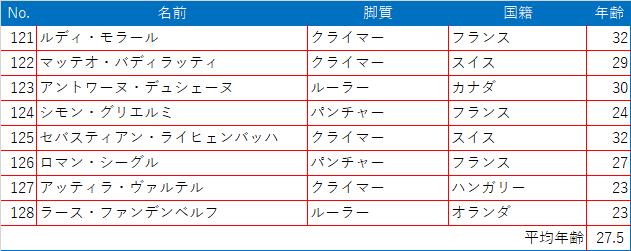 f:id:SuzuTamaki:20210508143607p:plain