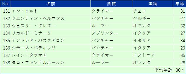 f:id:SuzuTamaki:20210508143954p:plain
