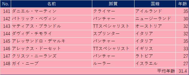 f:id:SuzuTamaki:20210508144159p:plain