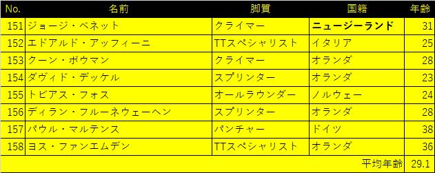 f:id:SuzuTamaki:20210508144539p:plain