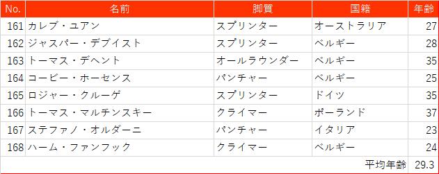 f:id:SuzuTamaki:20210508144742p:plain