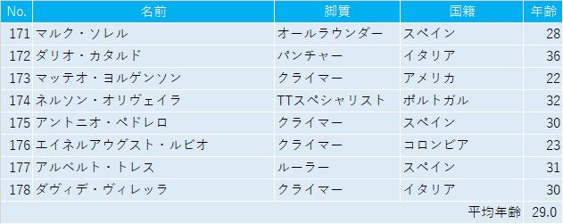 f:id:SuzuTamaki:20210508144940p:plain