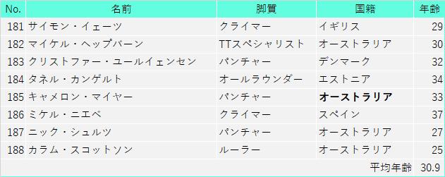 f:id:SuzuTamaki:20210508145156p:plain