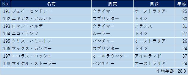 f:id:SuzuTamaki:20210508150133p:plain