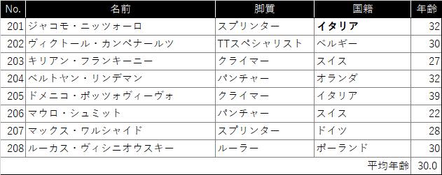 f:id:SuzuTamaki:20210508150334p:plain