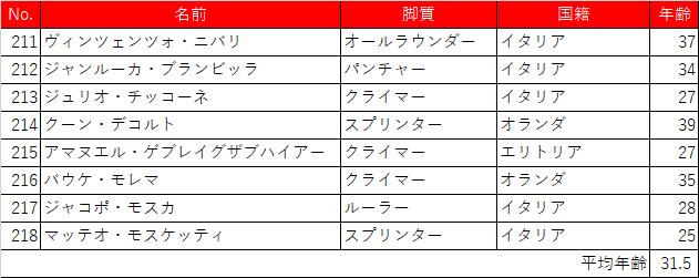 f:id:SuzuTamaki:20210508150613p:plain