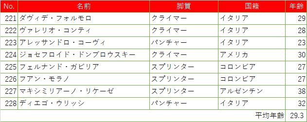 f:id:SuzuTamaki:20210508151554p:plain