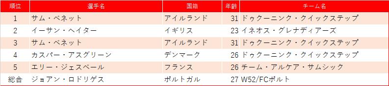 f:id:SuzuTamaki:20210516135621p:plain