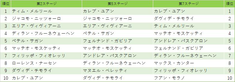 f:id:SuzuTamaki:20210516142422p:plain
