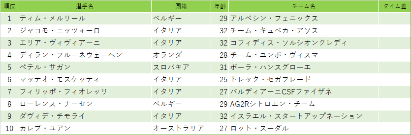 f:id:SuzuTamaki:20210516154545p:plain