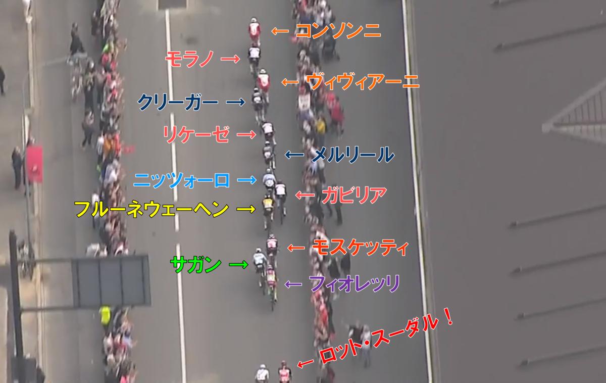 f:id:SuzuTamaki:20210516155356p:plain