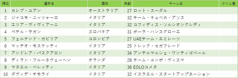 f:id:SuzuTamaki:20210516175216p:plain