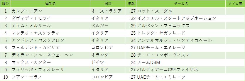 f:id:SuzuTamaki:20210516185307p:plain