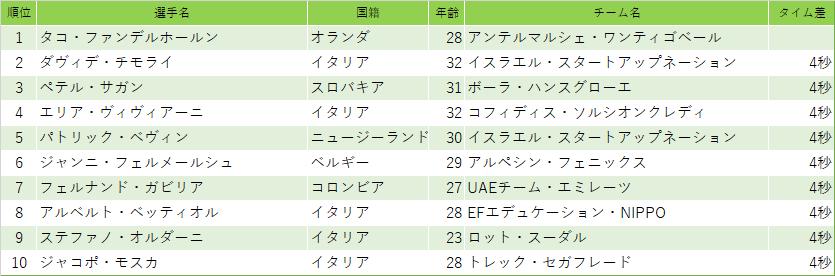f:id:SuzuTamaki:20210516191127p:plain