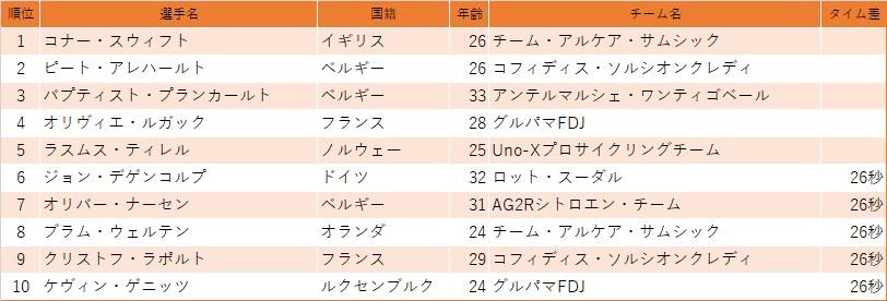 f:id:SuzuTamaki:20210519005558p:plain