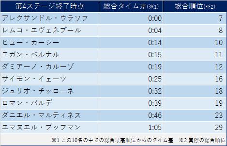 f:id:SuzuTamaki:20210523151758p:plain